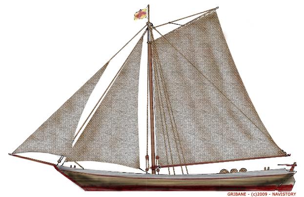 Gribane